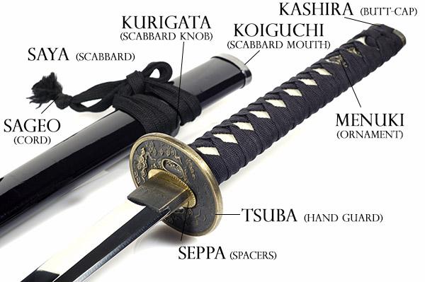 Samurai Sword Terminology