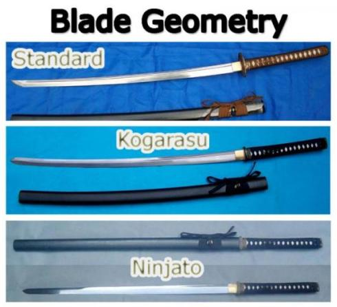 SBG Custom Katana Geometries